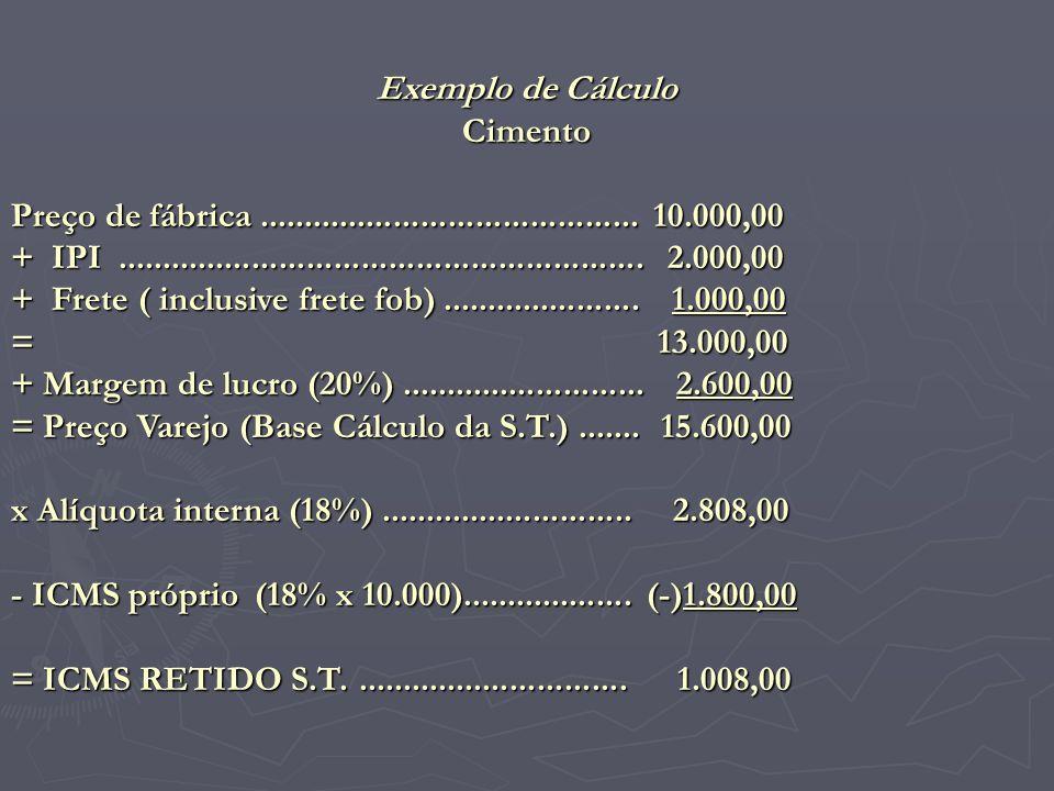 Exemplo de Cálculo Cimento. Preço de fábrica .......................................... 10.000,00.