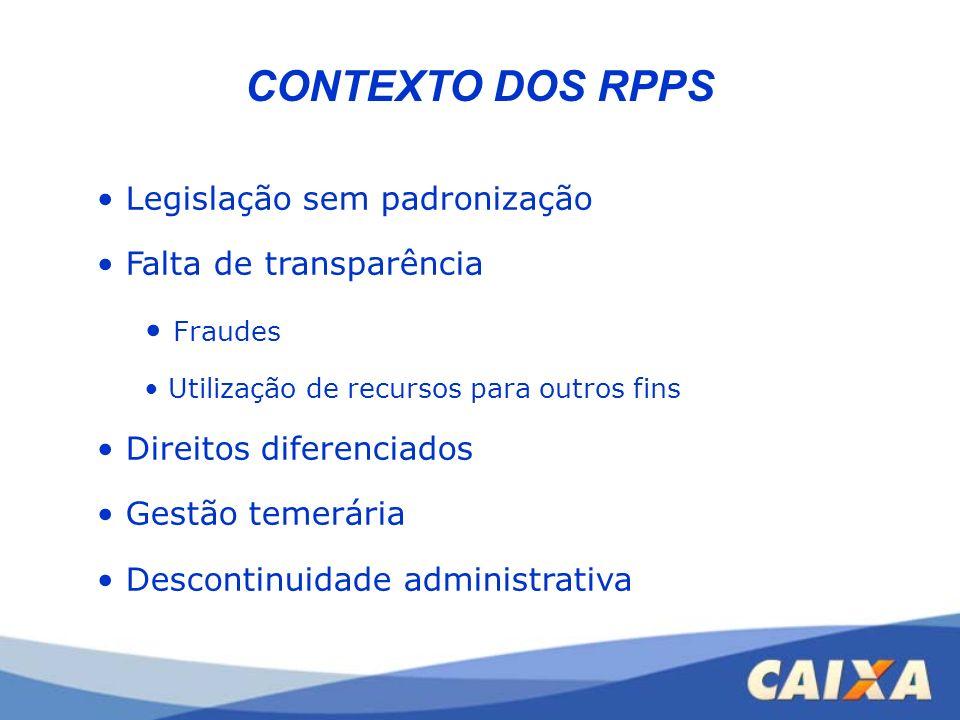 CONTEXTO DOS RPPS Legislação sem padronização Falta de transparência