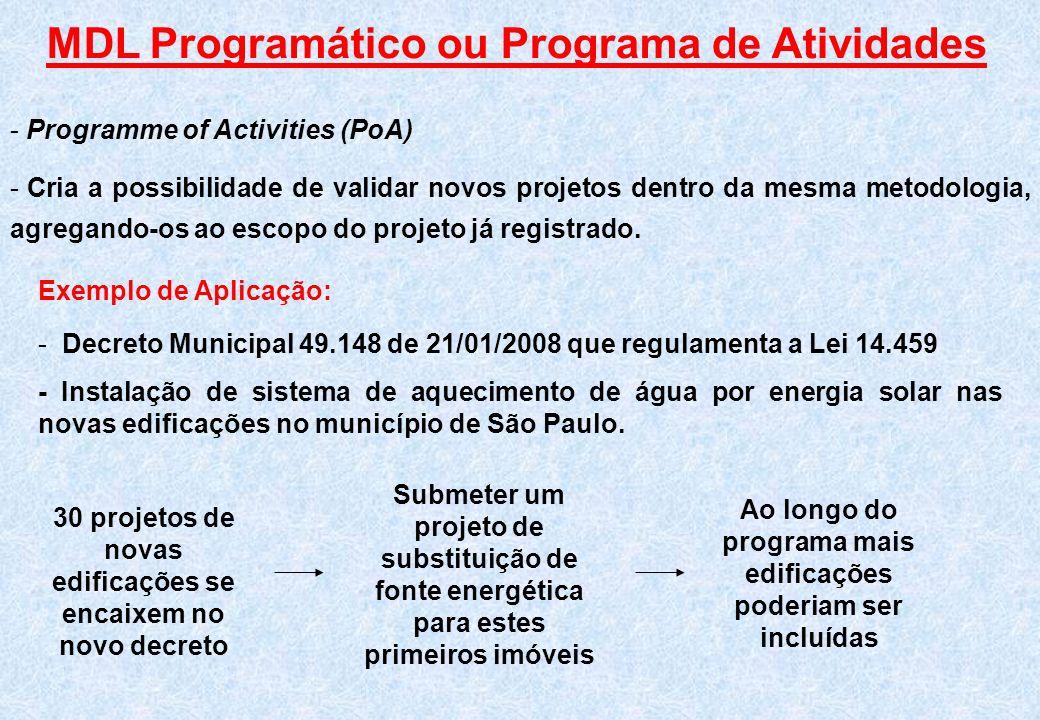 MDL Programático ou Programa de Atividades