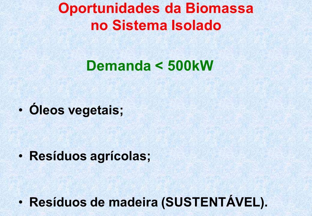 Oportunidades da Biomassa no Sistema Isolado