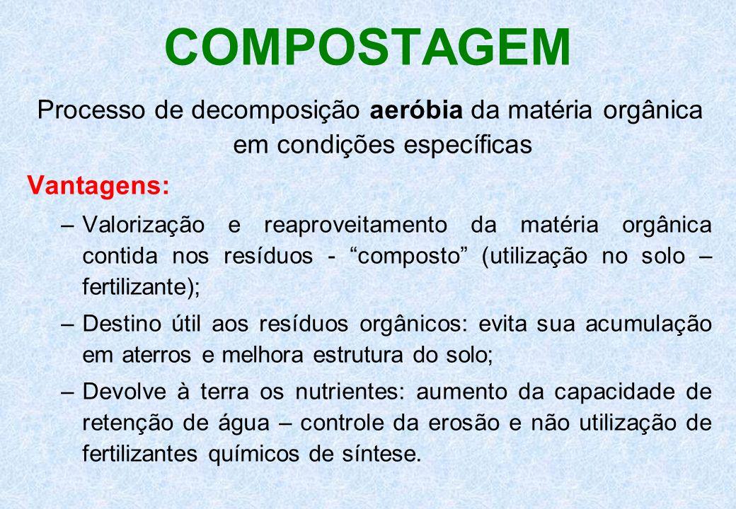 COMPOSTAGEM Processo de decomposição aeróbia da matéria orgânica em condições específicas. Vantagens: