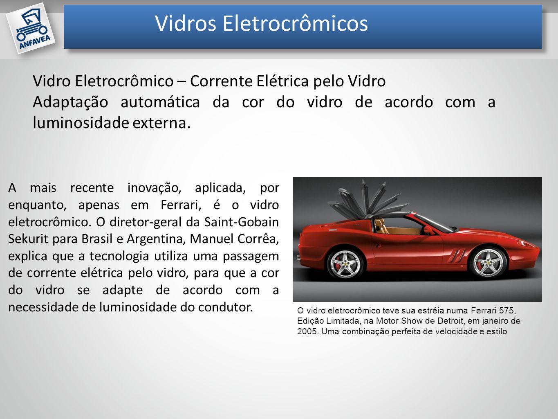 Vidros Eletrocrômicos