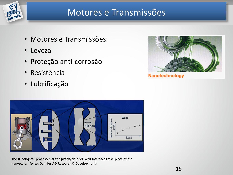 Motores e Transmissões