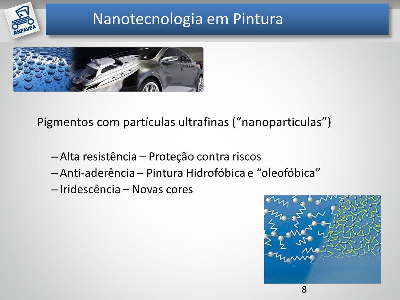 Nanotecnologia em Pintura