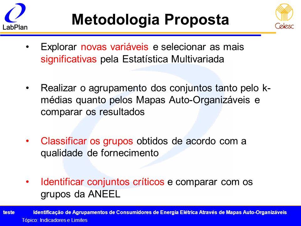 Metodologia PropostaExplorar novas variáveis e selecionar as mais significativas pela Estatística Multivariada.