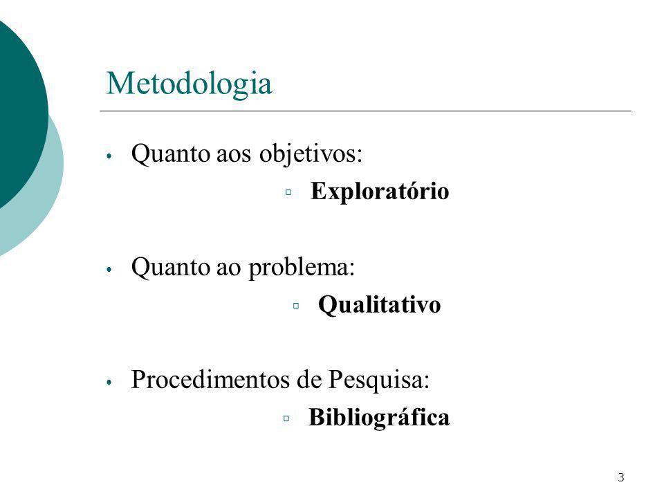 Metodologia Quanto aos objetivos: Quanto ao problema:
