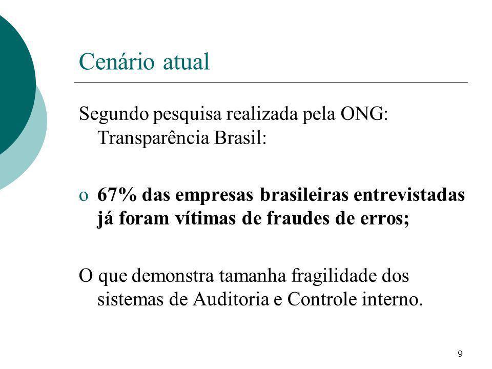 Cenário atual Segundo pesquisa realizada pela ONG: Transparência Brasil: