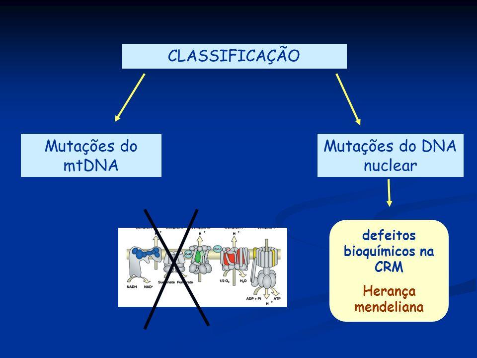 defeitos bioquímicos na CRM