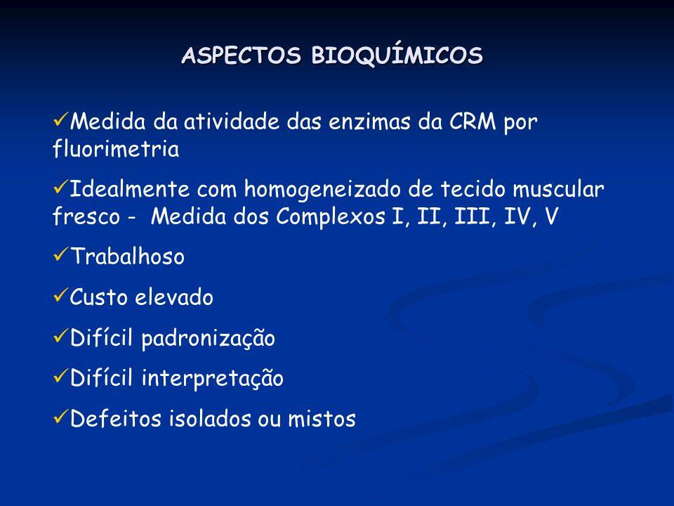 ASPECTOS BIOQUÍMICOS Medida da atividade das enzimas da CRM por fluorimetria.