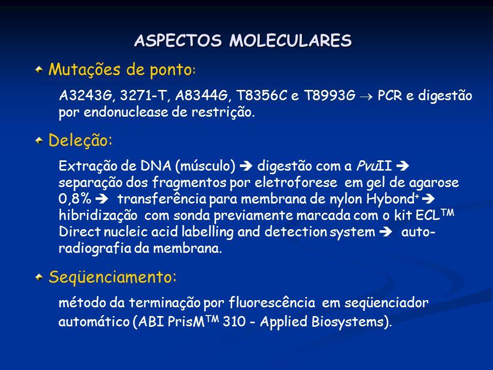 ASPECTOS MOLECULARES Mutações de ponto: