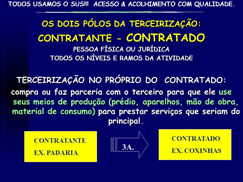 CONTRATANTE - CONTRATADO