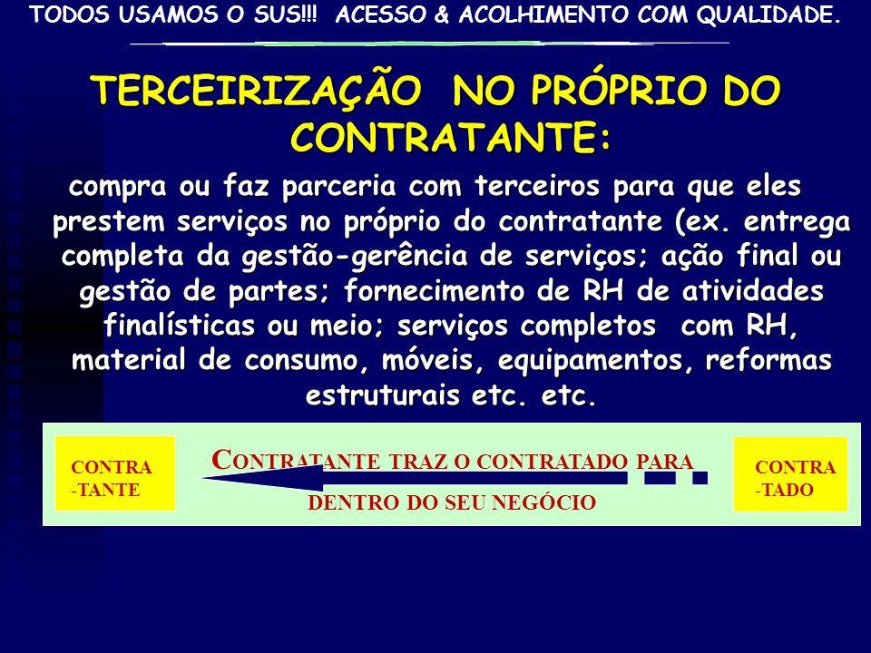 TERCEIRIZAÇÃO NO PRÓPRIO DO CONTRATANTE: