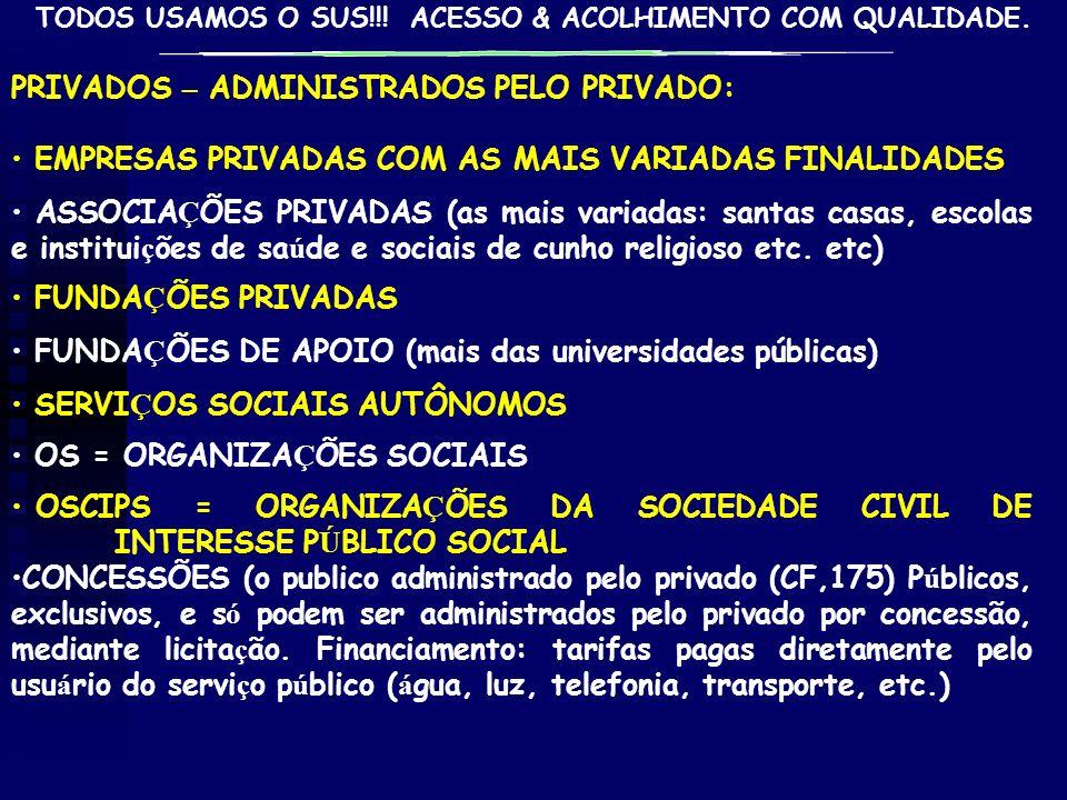 PRIVADOS – ADMINISTRADOS PELO PRIVADO: