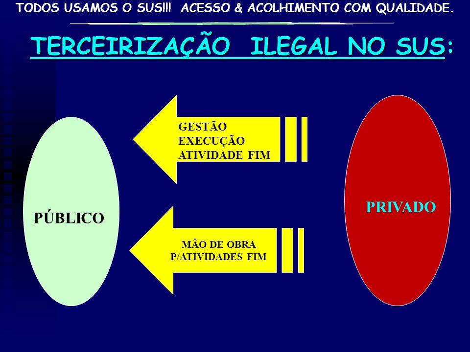 TERCEIRIZAÇÃO ILEGAL NO SUS: