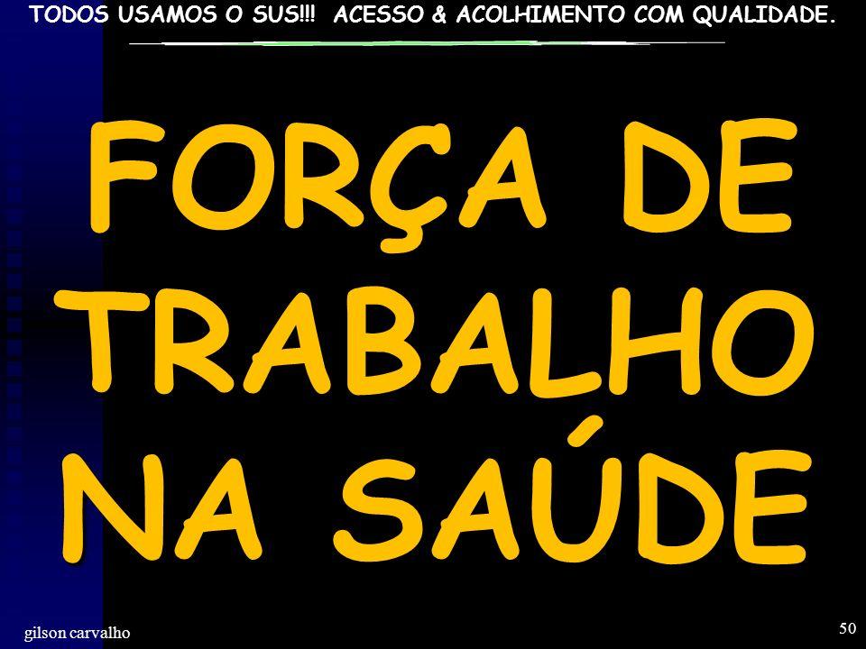 FORÇA DE TRABALHO NA SAÚDE