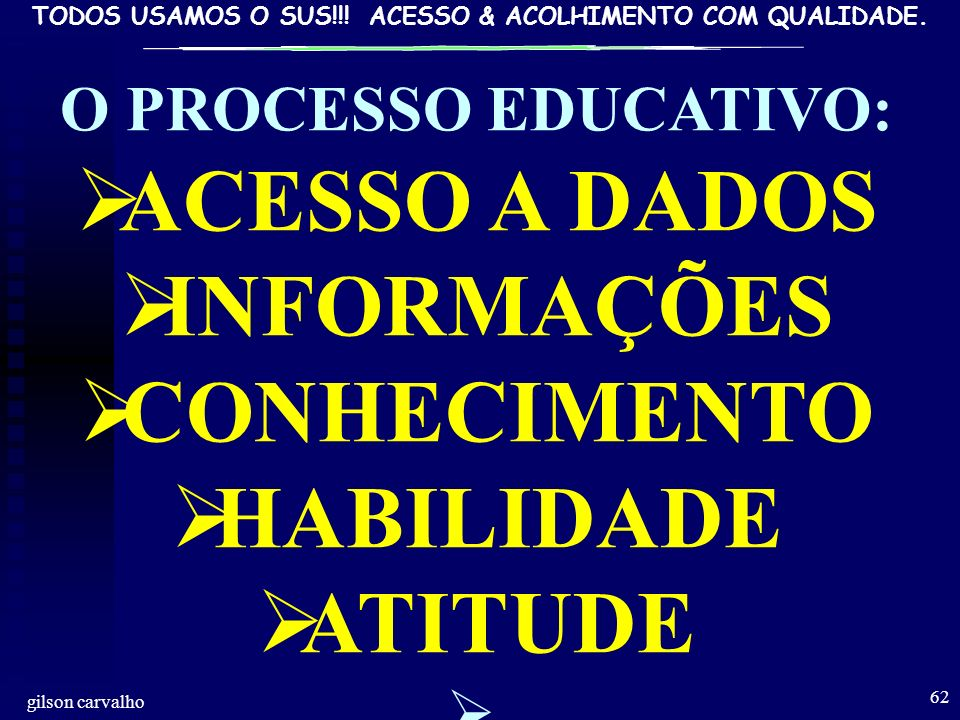 ACESSO A DADOS INFORMAÇÕES CONHECIMENTO HABILIDADE ATITUDE