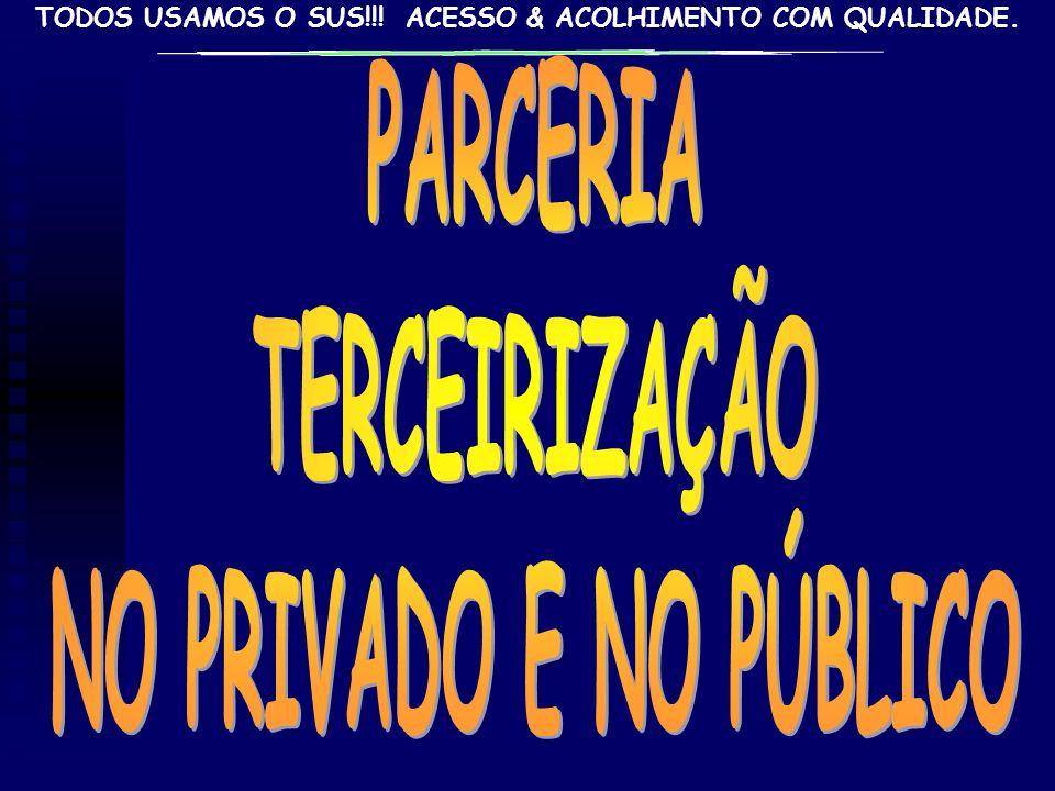 PARCERIA TERCEIRIZAÇÃO NO PRIVADO E NO PÚBLICO