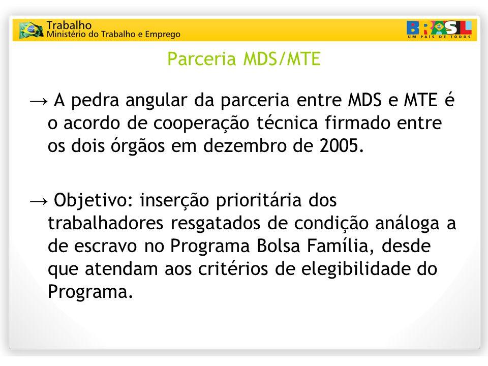 Parceria MDS/MTE → A pedra angular da parceria entre MDS e MTE é o acordo de cooperação técnica firmado entre os dois órgãos em dezembro de 2005.