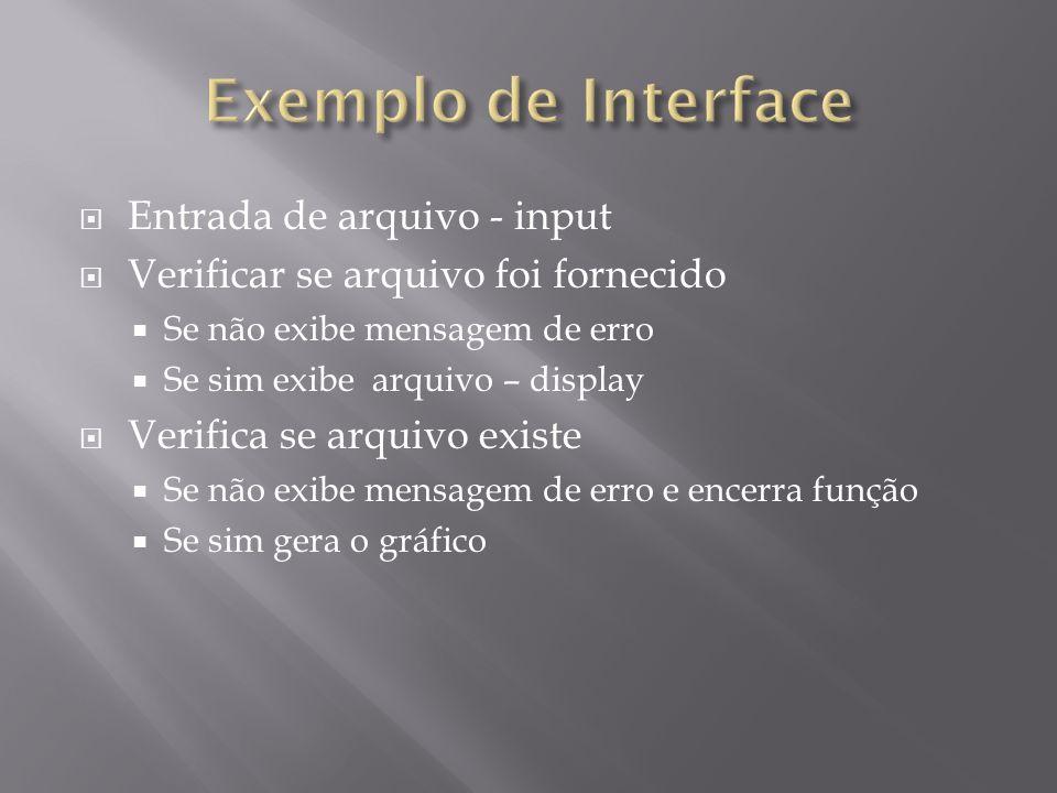 Exemplo de Interface Entrada de arquivo - input