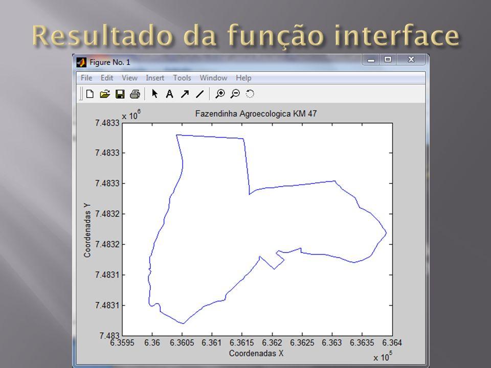 Resultado da função interface