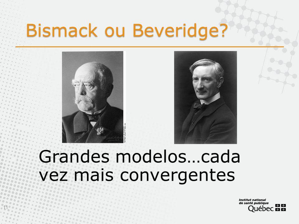 Bismack ou Beveridge Grandes modelos…cada vez mais convergentes 11