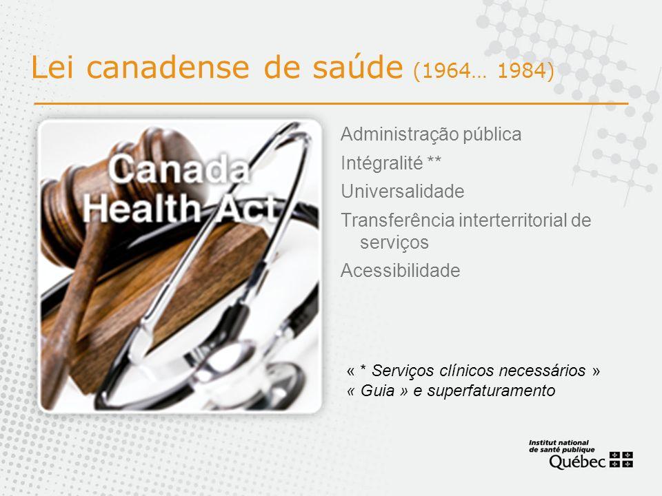 Lei canadense de saúde (1964… 1984)