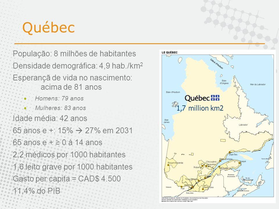 Québec População: 8 milhões de habitantes