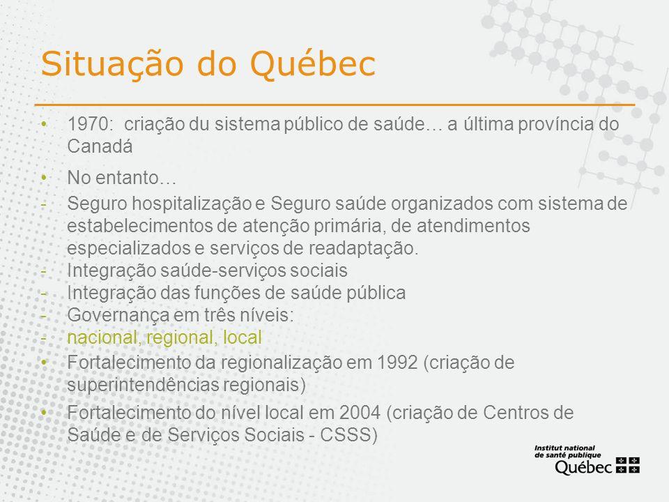 Situação do Québec1970: criação du sistema público de saúde… a última província do Canadá. No entanto…