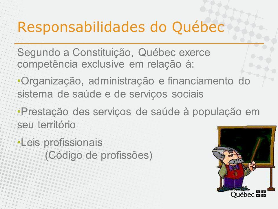 Responsabilidades do Québec