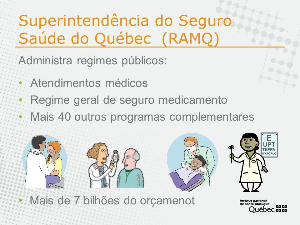 Superintendência do Seguro Saúde do Québec (RAMQ)