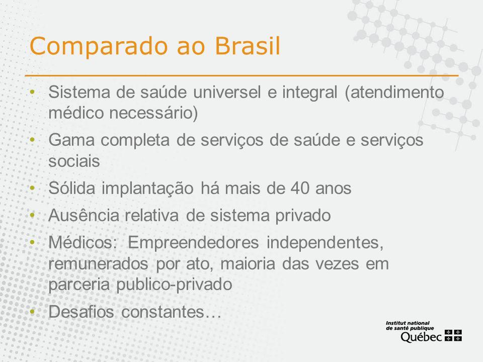 Comparado ao Brasil Sistema de saúde universel e integral (atendimento médico necessário) Gama completa de serviços de saúde e serviços sociais.