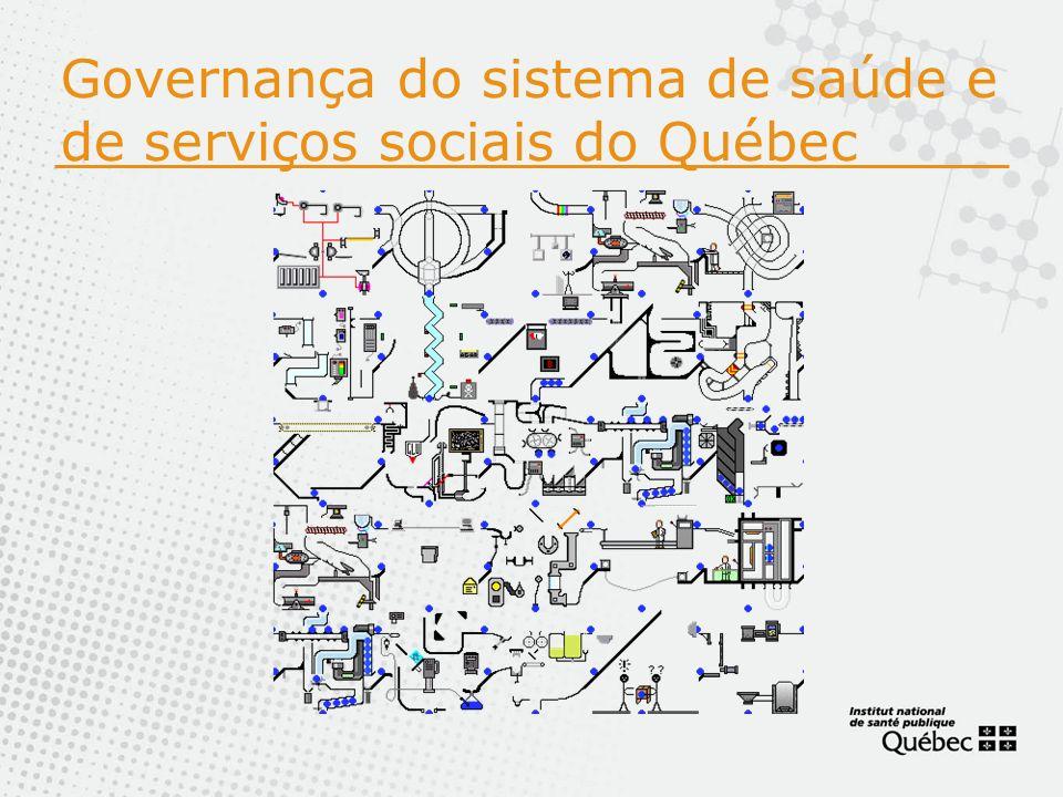 Governança do sistema de saúde e de serviços sociais do Québec