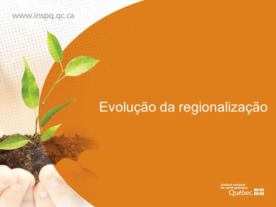 Evolução da regionalização