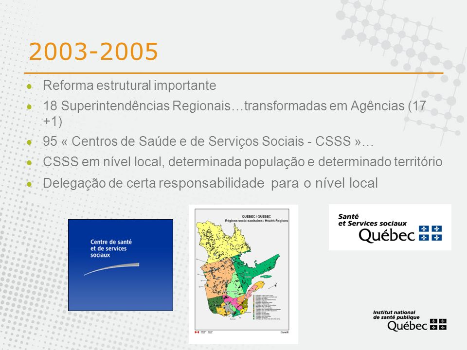 2003-2005 Reforma estrutural importante