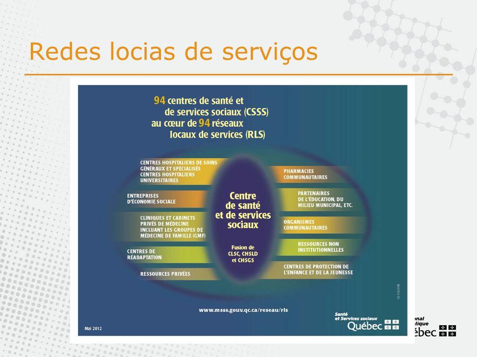 Redes locias de serviços