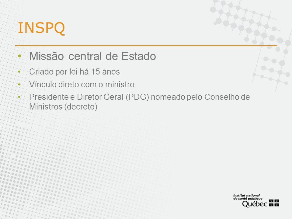 INSPQ Missão central de Estado Criado por lei há 15 anos