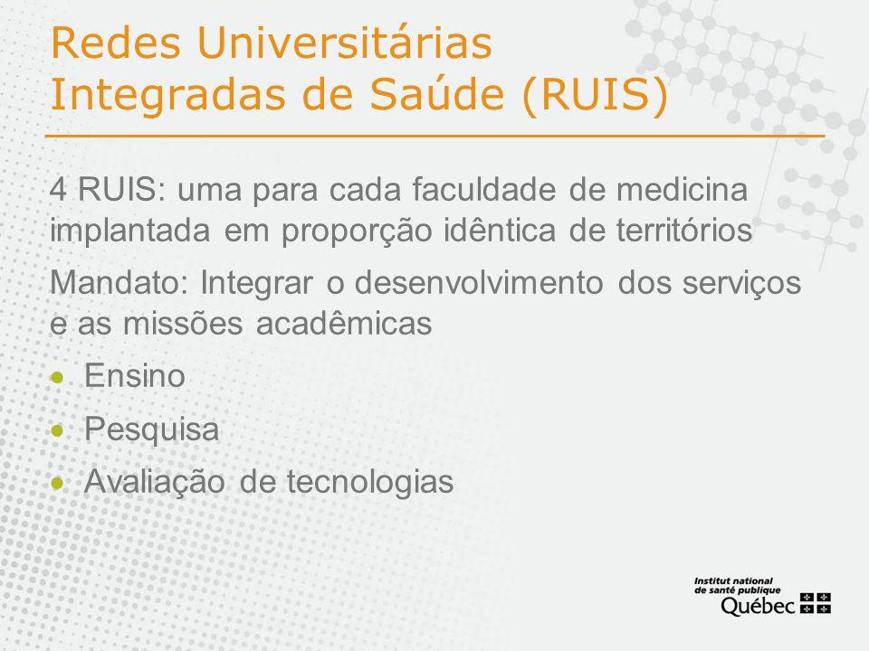 Redes Universitárias Integradas de Saúde (RUIS)