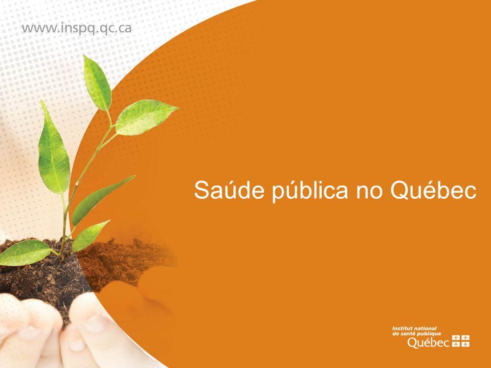 Saúde pública no Québec