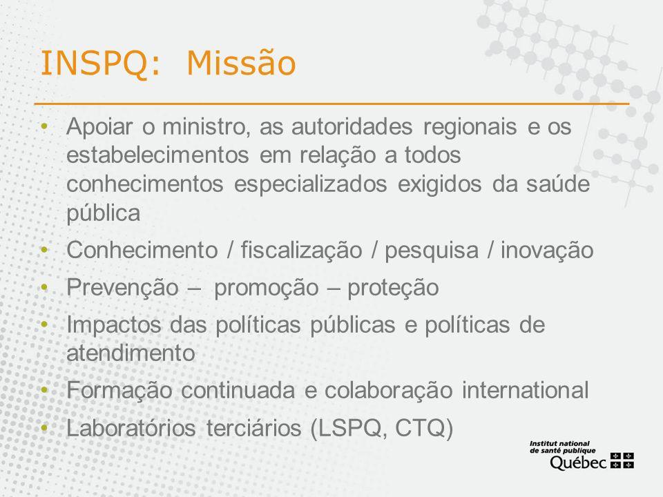 INSPQ: Missão