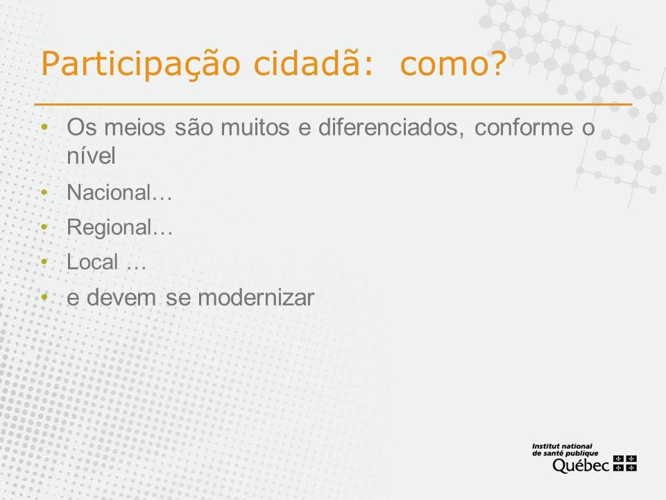 Participação cidadã: como
