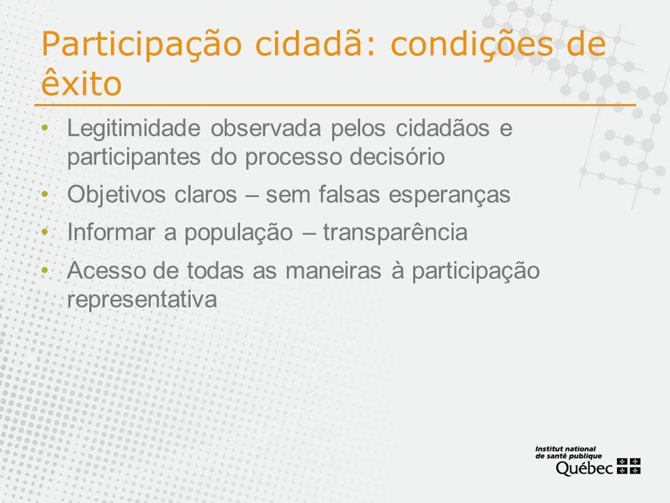 Participação cidadã: condições de êxito