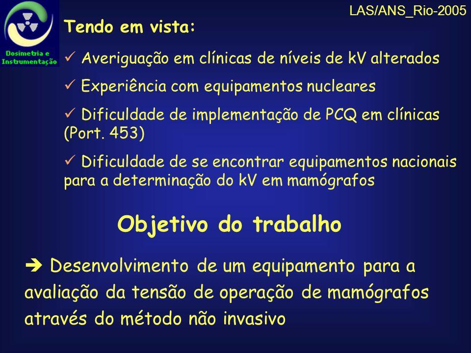 LAS/ANS_Rio-2005 Tendo em vista:  Averiguação em clínicas de níveis de kV alterados.  Experiência com equipamentos nucleares.