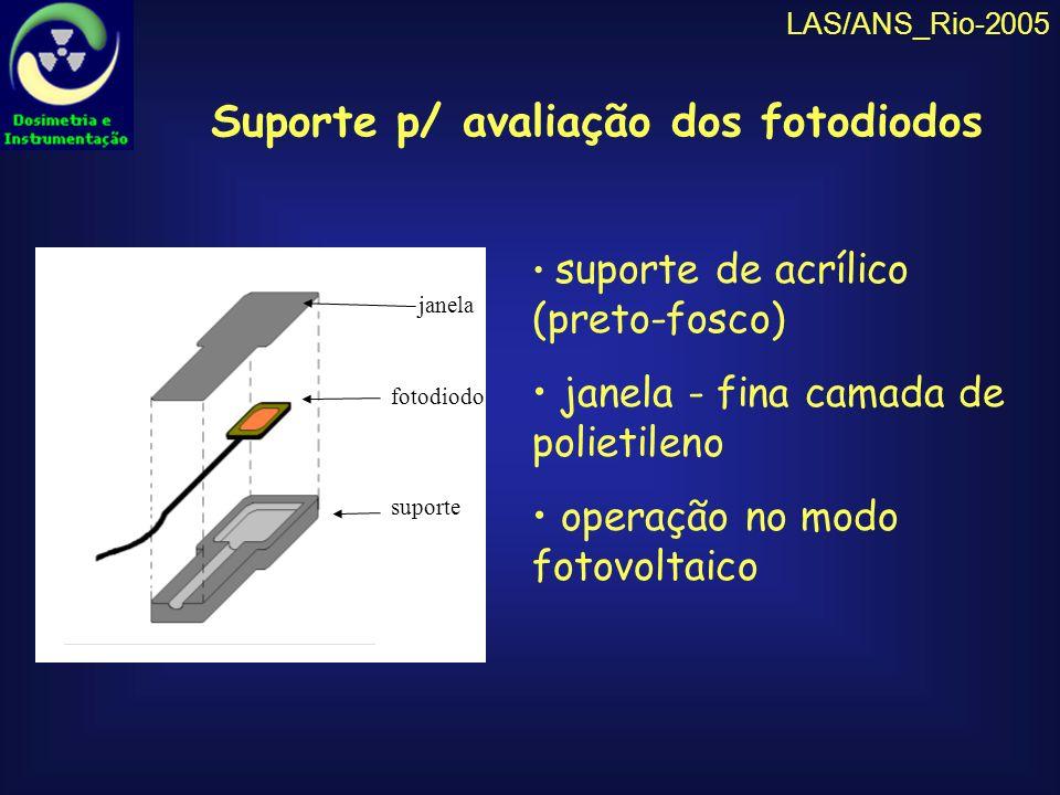 Suporte p/ avaliação dos fotodiodos