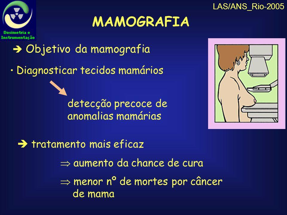 MAMOGRAFIA detecção precoce de anomalias mamárias