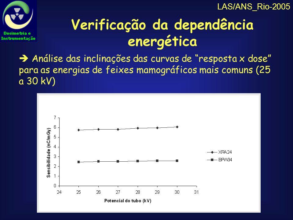 Verificação da dependência energética