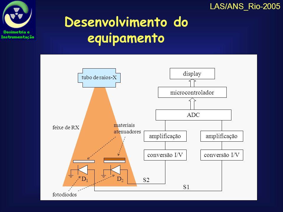 Desenvolvimento do equipamento