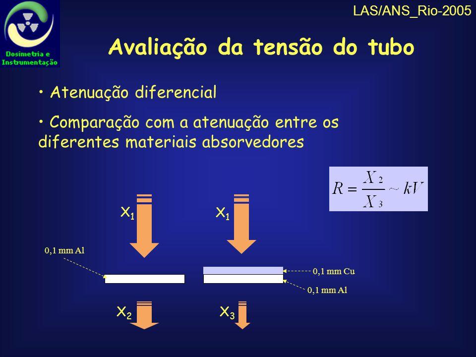 Avaliação da tensão do tubo