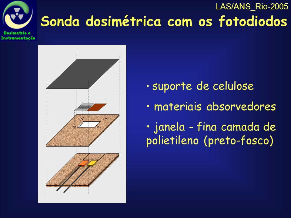 Sonda dosimétrica com os fotodiodos