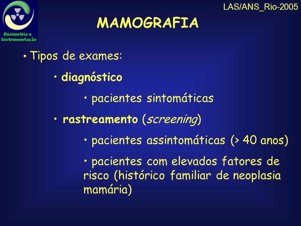 MAMOGRAFIA diagnóstico pacientes sintomáticas rastreamento (screening)