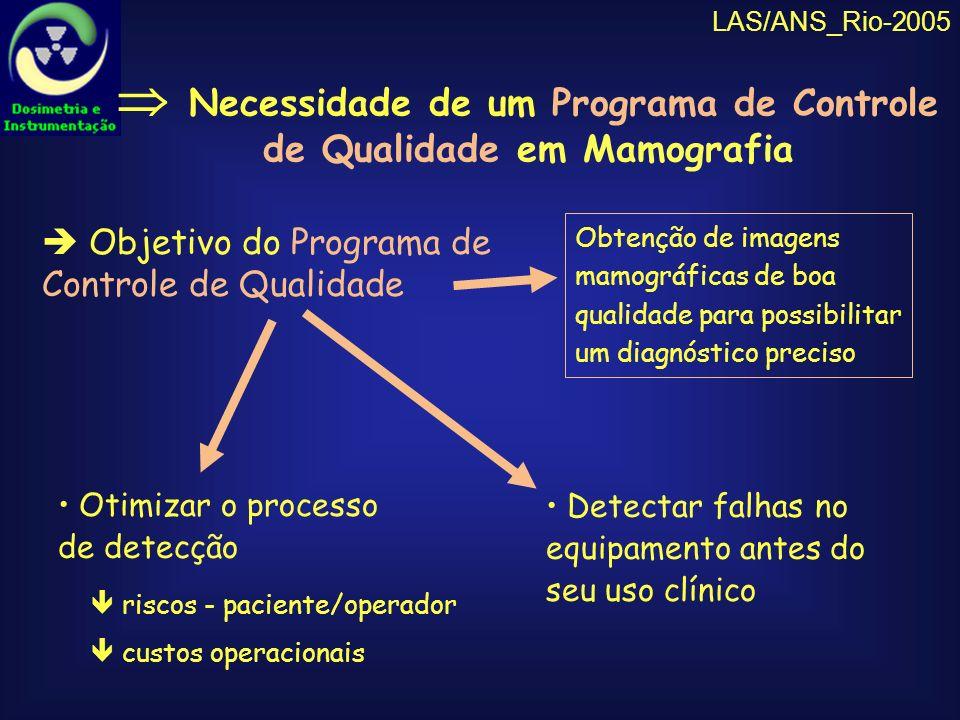  Necessidade de um Programa de Controle de Qualidade em Mamografia
